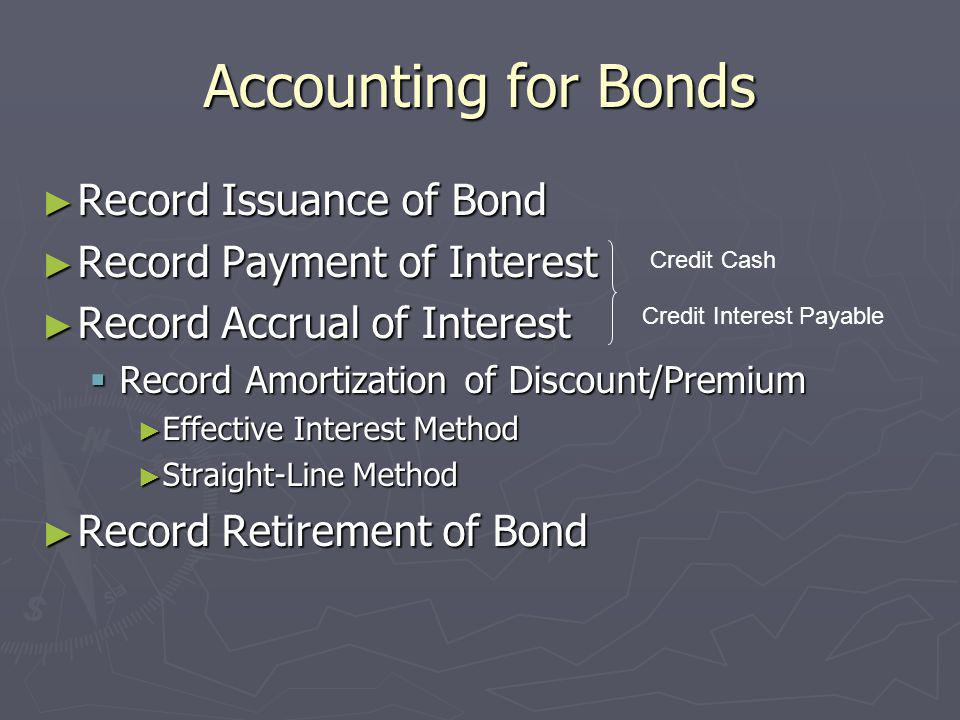 Accounting for Bonds Record Issuance of Bond Record Issuance of Bond Record Payment of Interest Record Payment of Interest Record Accrual of Interest