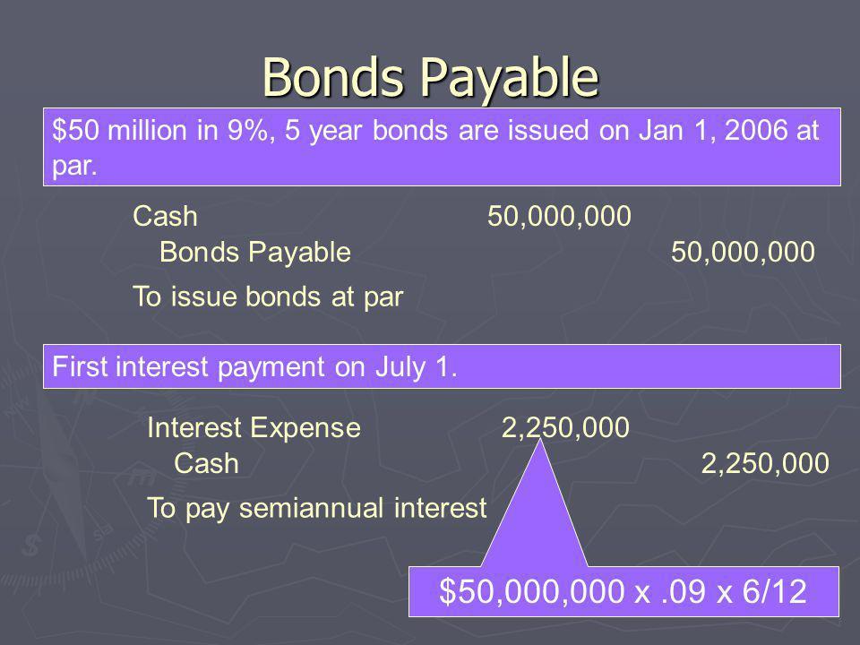 Bonds Payable $50 million in 9%, 5 year bonds are issued on Jan 1, 2006 at par. Cash50,000,000 To issue bonds at par Bonds Payable50,000,000 Interest