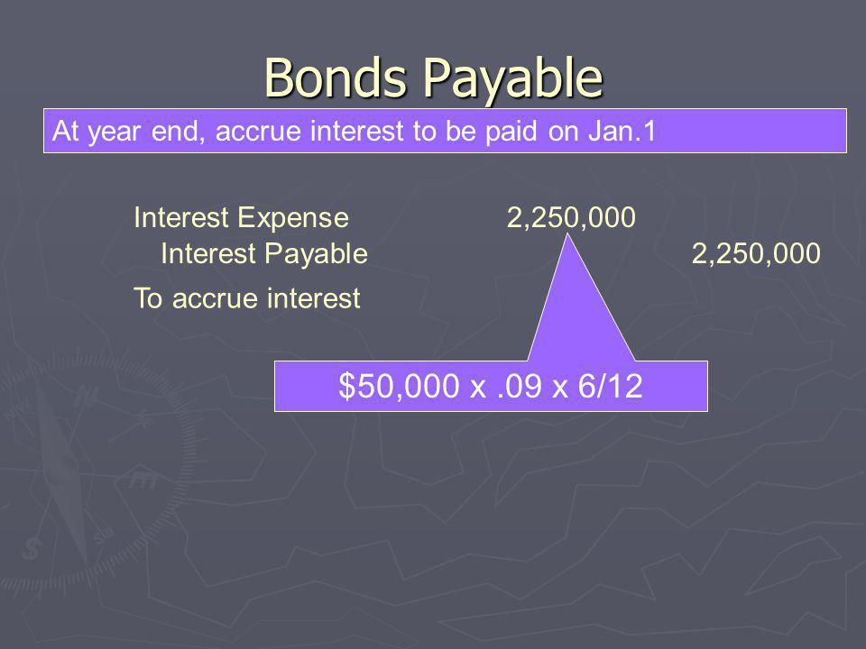 Bonds Payable At year end, accrue interest to be paid on Jan.1 Interest Expense2,250,000 To accrue interest Interest Payable2,250,000 $50,000 x.09 x 6