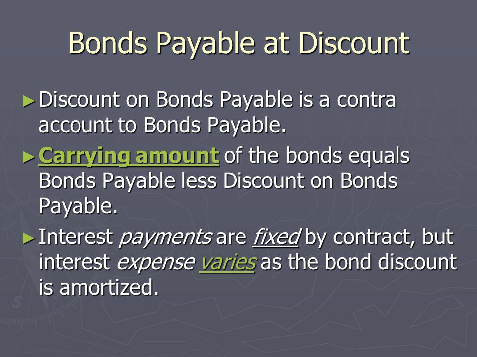 Bonds Payable at Discount Discount on Bonds Payable is a contra account to Bonds Payable. Discount on Bonds Payable is a contra account to Bonds Payab