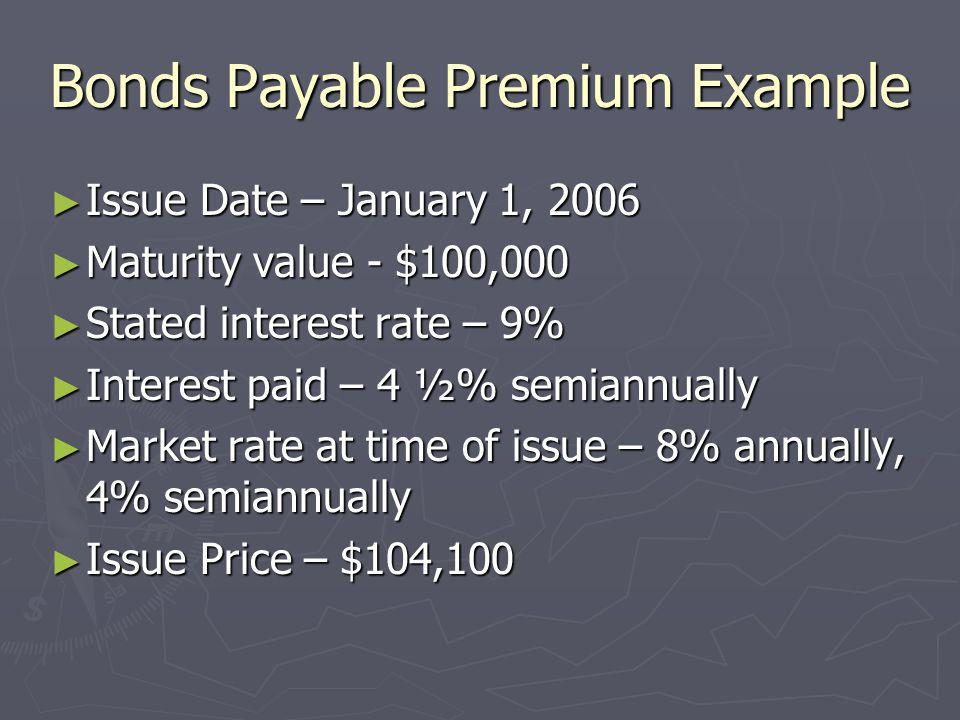 Bonds Payable Premium Example Issue Date – January 1, 2006 Issue Date – January 1, 2006 Maturity value - $100,000 Maturity value - $100,000 Stated int