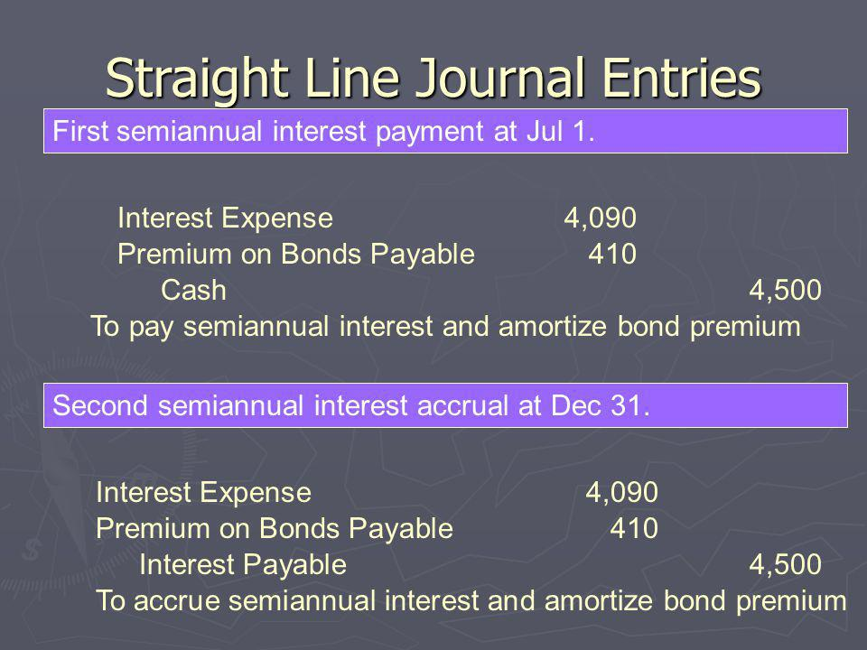 Straight Line Journal Entries Interest Expense4,090 To pay semiannual interest and amortize bond premium Premium on Bonds Payable410 Cash4,500 First s