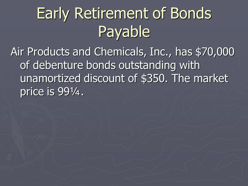 Early Retirement of Bonds Payable Air Products and Chemicals, Inc., has $70,000 of debenture bonds outstanding with unamortized discount of $350. The