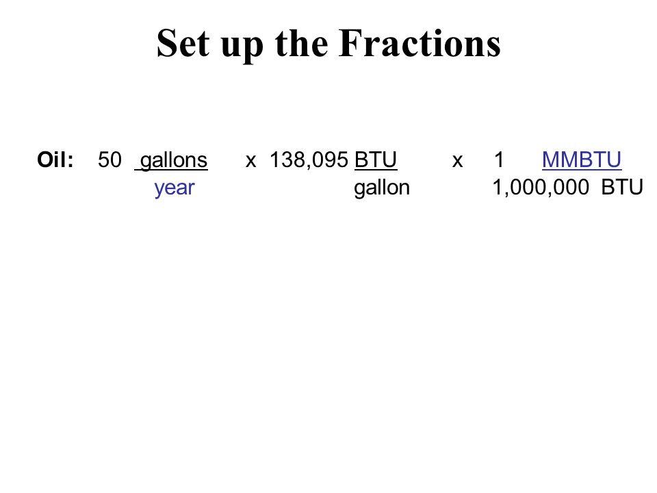 Set up the Fractions Oil: 50 gallons x 138,095 BTU x 1 MMBTU year gallon 1,000,000 BTU
