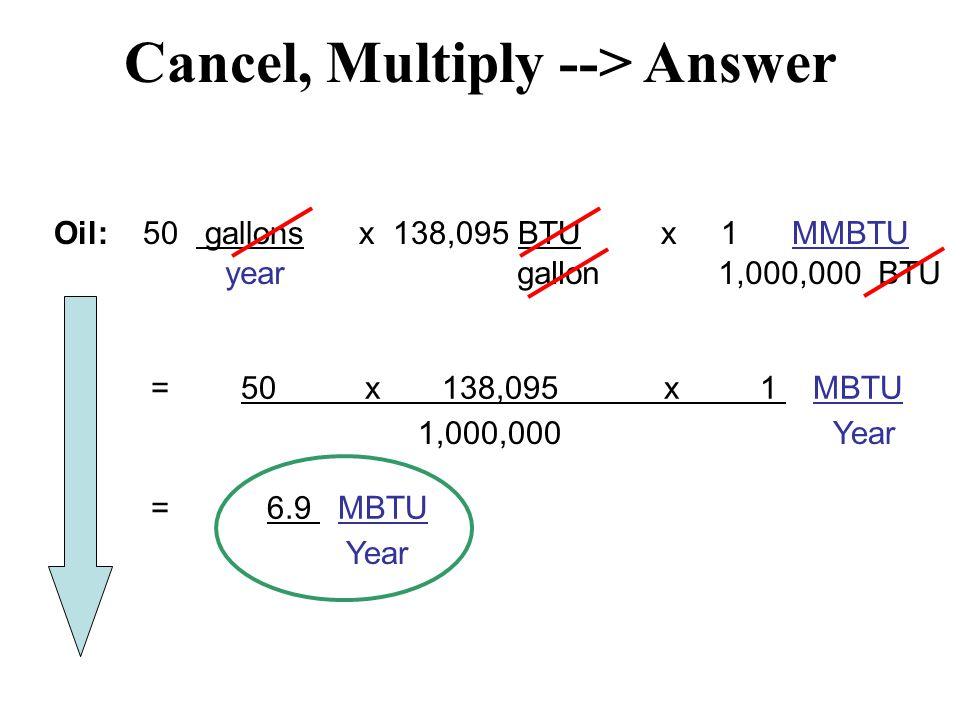 Cancel, Multiply --> Answer Oil: 50 gallons x 138,095 BTU x 1 MMBTU year gallon 1,000,000 BTU = 50 x 138,095 x 1 MBTU Year1,000,000 = 6.9 MBTU Year