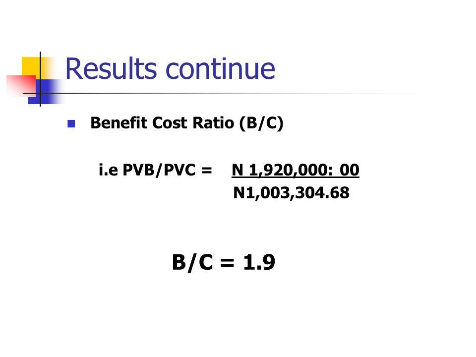Results continue Benefit Cost Ratio (B/C) i.e PVB/PVC = N 1,920,000: 00 N1,003,304.68 B/C = 1.9