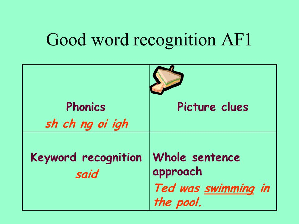 Children are graded using 7 AFs AF1- decode and read for meaning- good word recognition AF2-finding information AF3- read between the lines.