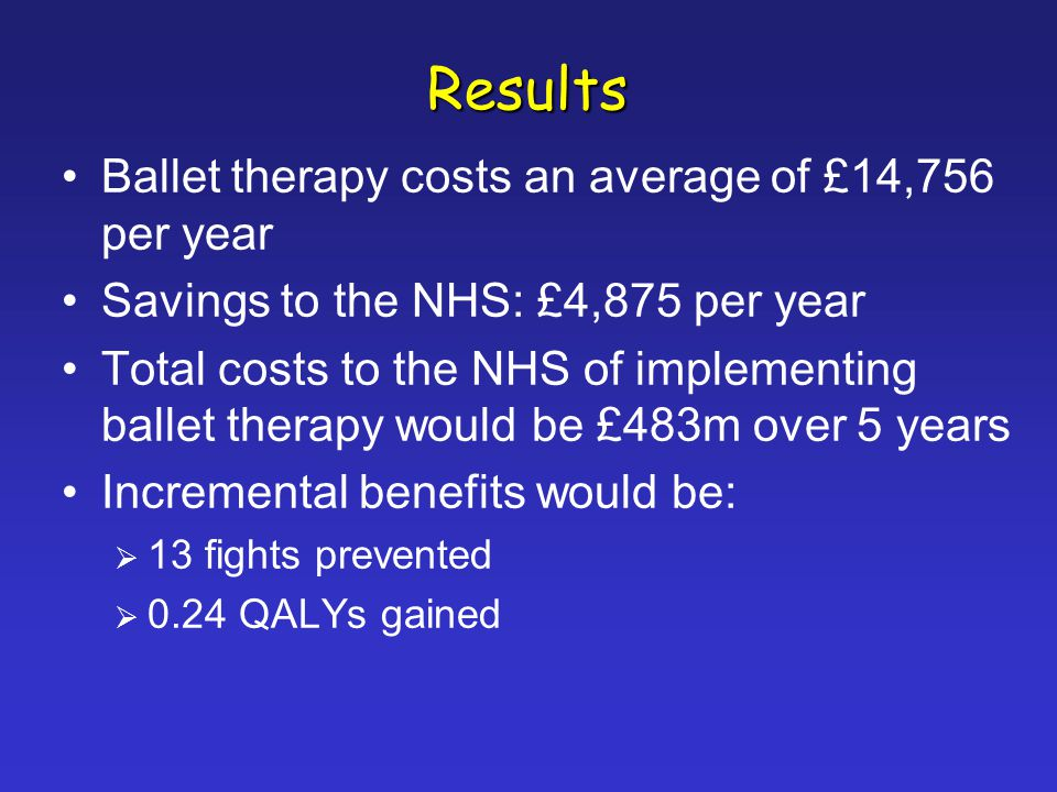 Results Ballet therapy costs an average of £14,756 per year Savings to the NHS: £4,875 per year Total costs to the NHS of implementing ballet therapy would be £483m over 5 years Incremental benefits would be: 13 fights prevented 0.24 QALYs gained