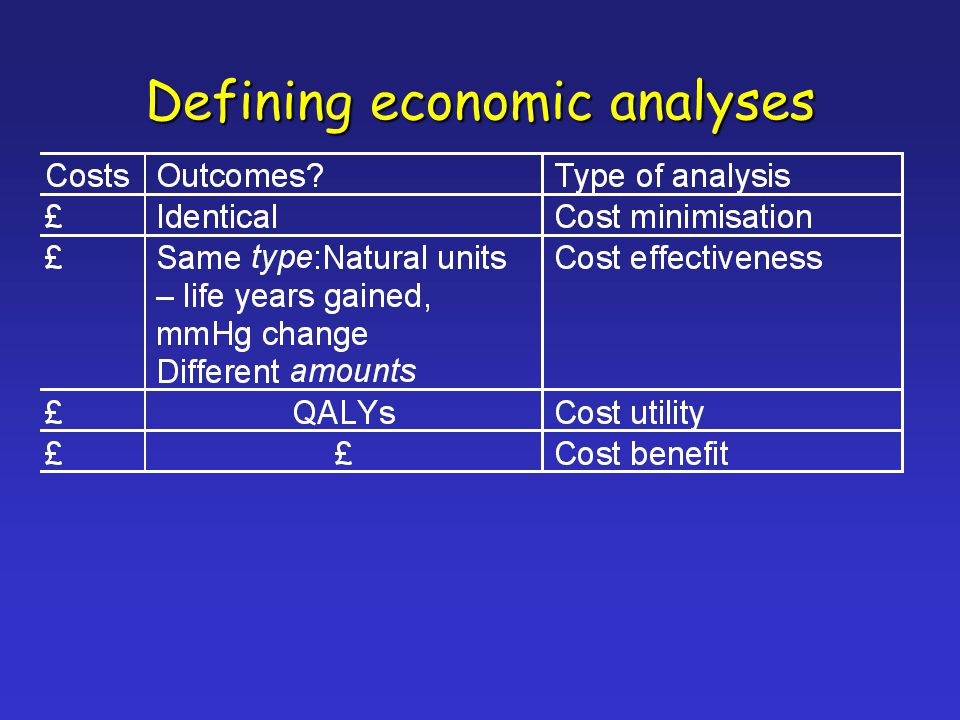 Defining economic analyses