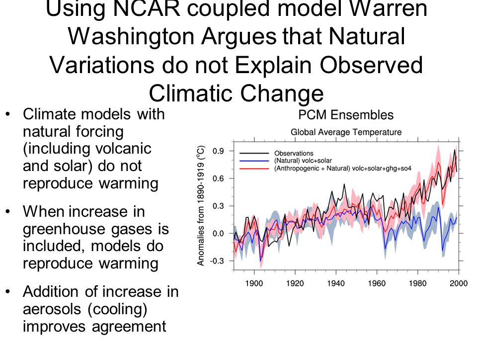 Using NCAR coupled model Warren Washington Argues that Natural Variations do not Explain Observed Climatic Change Climate models with natural forcing
