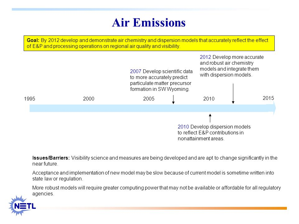 2010 Develop dispersion models to reflect E&P contributions in nonattainment areas.