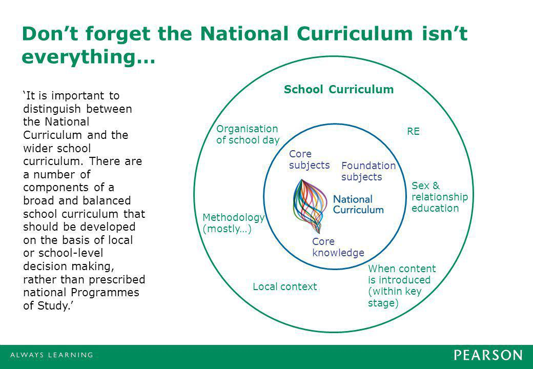 School Curriculum RE Sex & relationship education Core knowledge Core subjects Foundation subjects Organisation of school day When content is introduced (within key stage) Local context Methodology (mostly…) It is important to distinguish between the National Curriculum and the wider school curriculum.