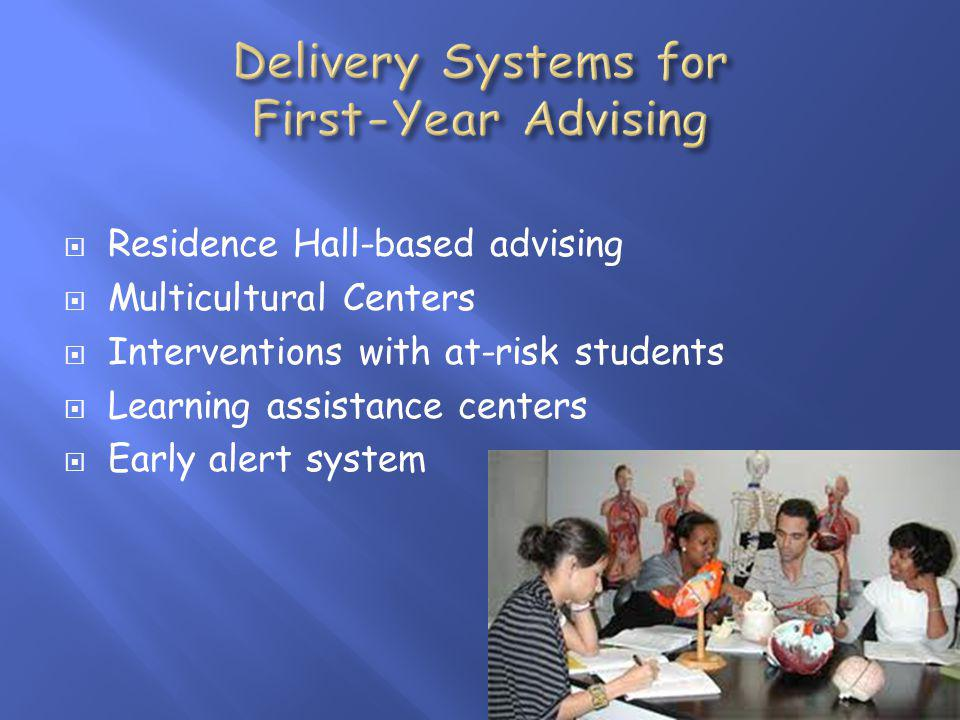 Residence Hall-based advising Multicultural Centers Interventions with at-risk students Learning assistance centers Early alert system