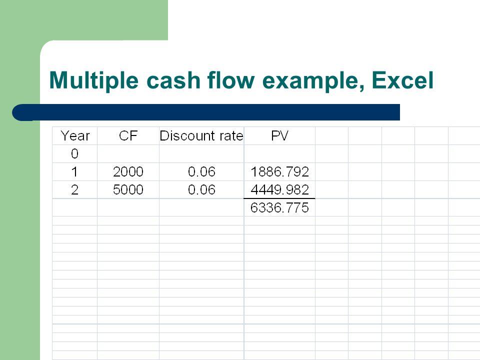 Multiple cash flow example, Excel