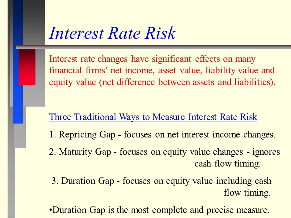 Interest Rate Risk Interest rate changes have significant effects on many financial firms net income, asset value, liability value and equity value (n