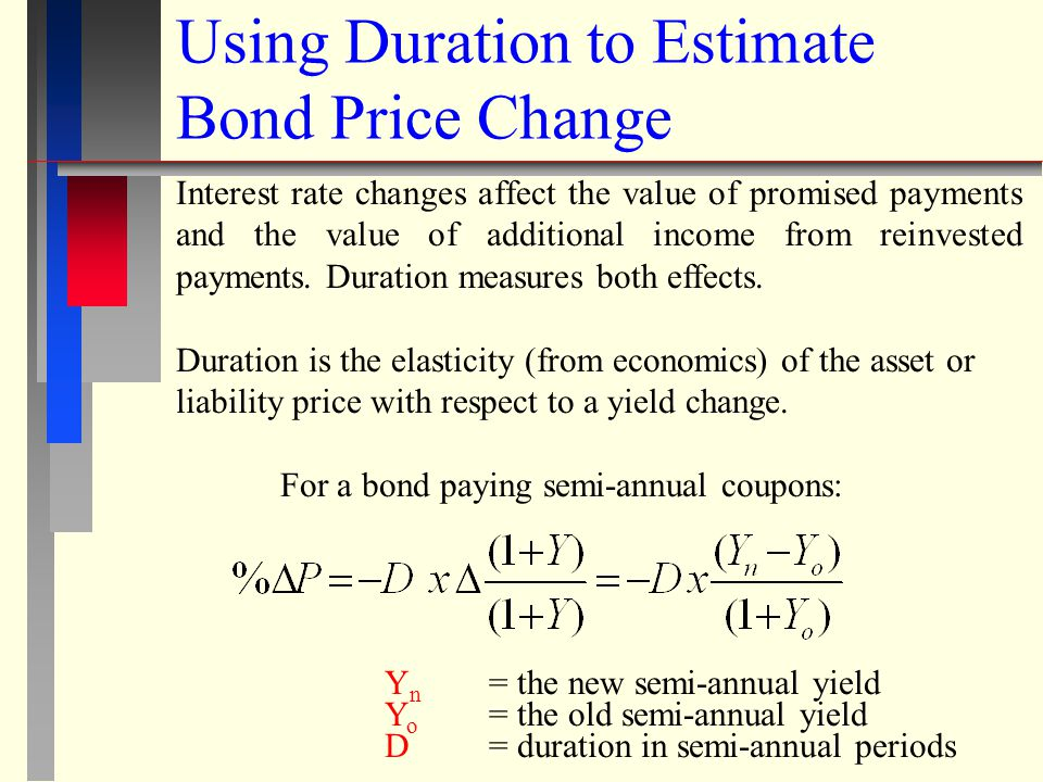 Using Duration to Estimate Bond Price Change Interest rate changes affect the value of promised payments and the value of additional income from reinv