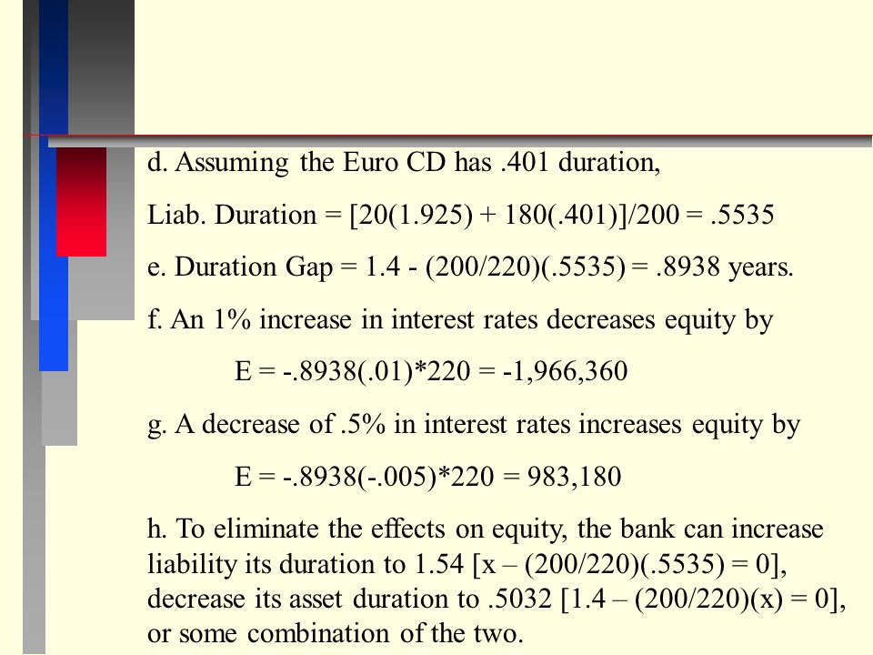 d. Assuming the Euro CD has.401 duration, Liab. Duration = [20(1.925) + 180(.401)]/200 =.5535 e. Duration Gap = 1.4 - (200/220)(.5535) =.8938 years. f