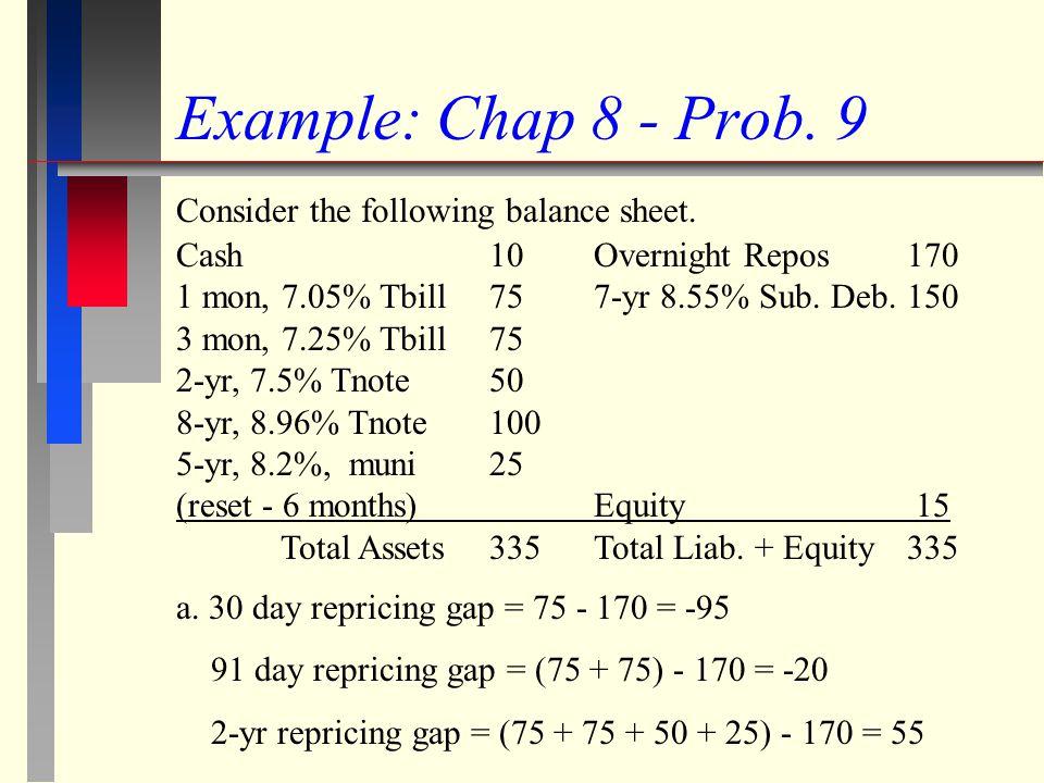 Example: Chap 8 - Prob. 9 Consider the following balance sheet. Cash10Overnight Repos170 1 mon, 7.05% Tbill757-yr 8.55% Sub. Deb.150 3 mon, 7.25% Tbil