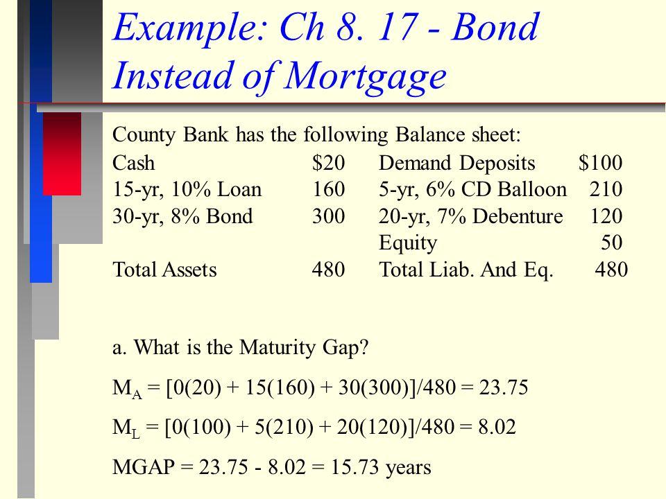 Example: Ch 8. 17 - Bond Instead of Mortgage County Bank has the following Balance sheet: Cash$20Demand Deposits$100 15-yr, 10% Loan1605-yr, 6% CD Bal
