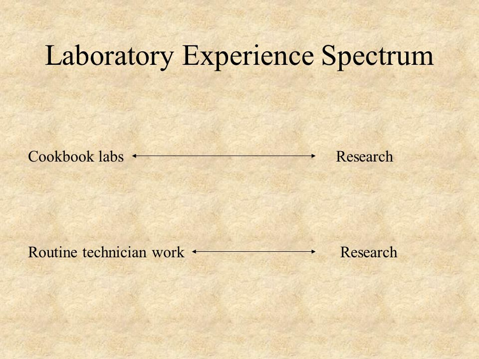 Laboratory Experience Spectrum Cookbook labsResearch Routine technician workResearch