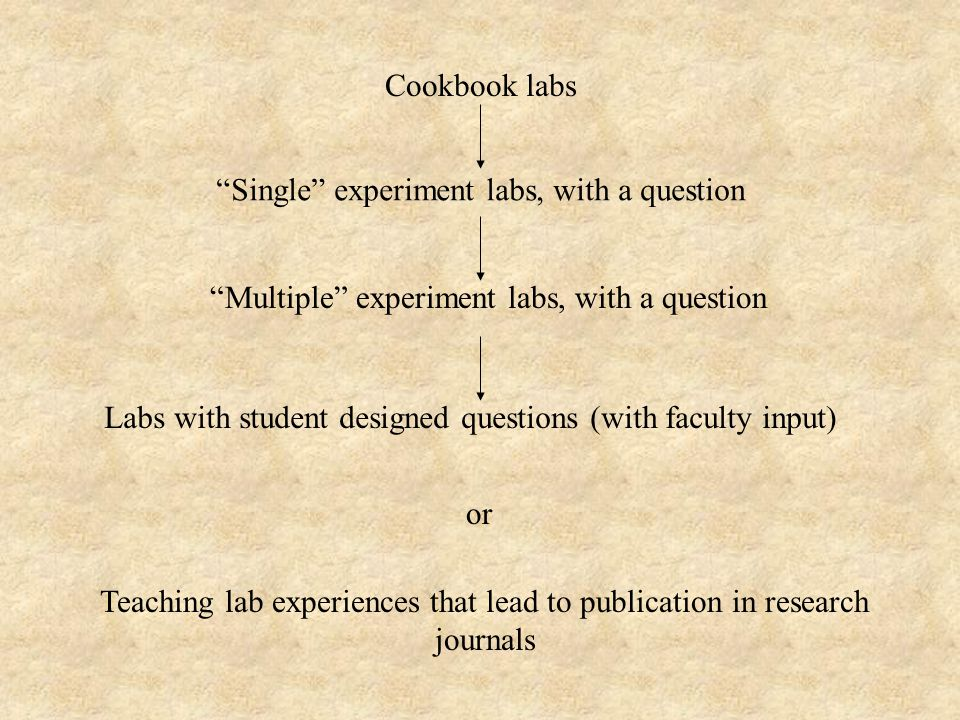 Cookbook labs Single experiment labs, with a question Multiple experiment labs, with a question Labs with student designed questions (with faculty input) or Teaching lab experiences that lead to publication in research journals