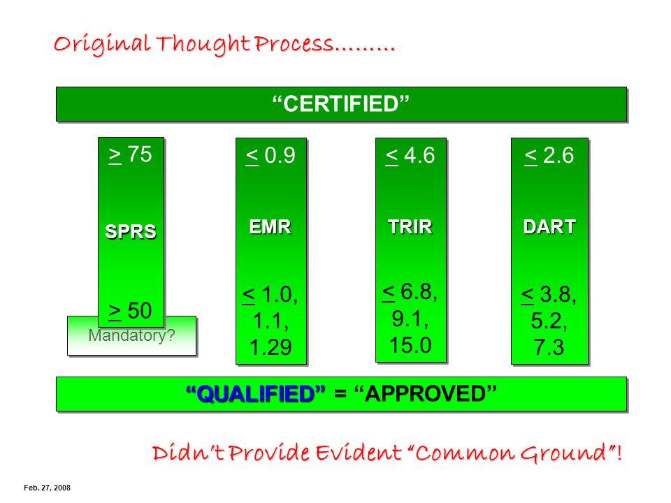Mandatory? CERTIFIED QUALIFIED QUALIFIED = APPROVED > 75SPRS > 50 > 75SPRS > 50 < 0.9EMR < 1.0, 1.1, 1.29 < 0.9EMR < 1.0, 1.1, 1.29 < 4.6TRIR < 6.8, 9