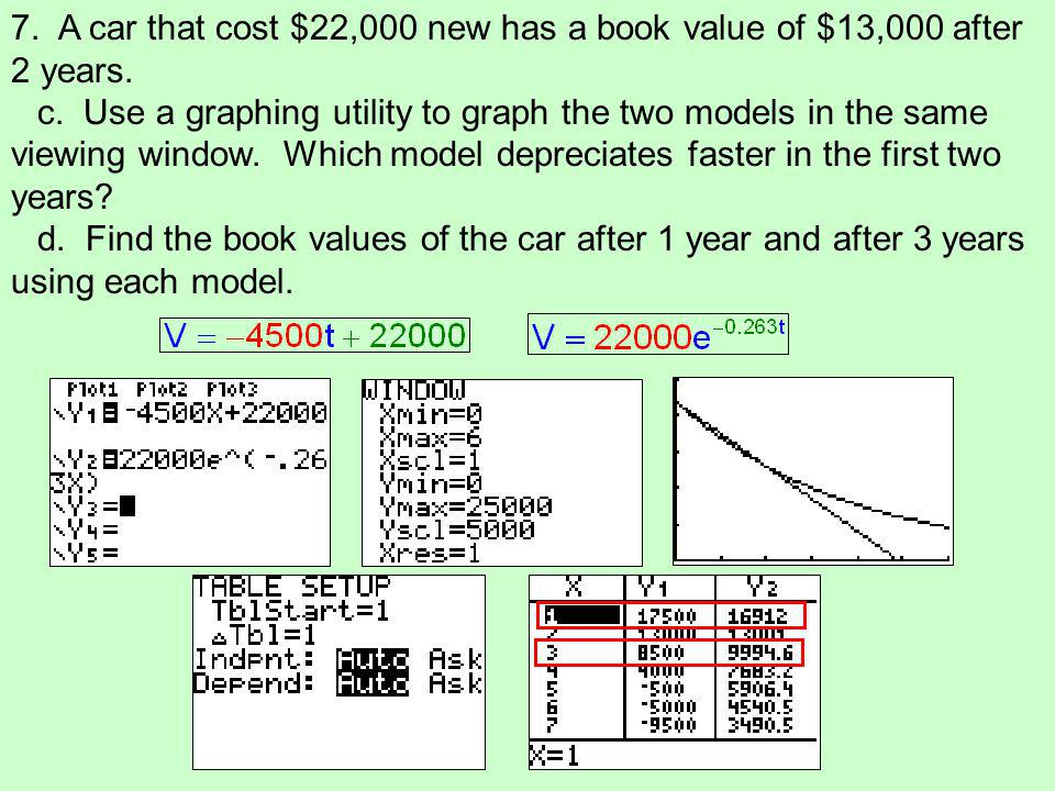 7. A car that cost $22,000 new has a book value of $13,000 after 2 years. c. Use a graphing utility to graph the two models in the same viewing window