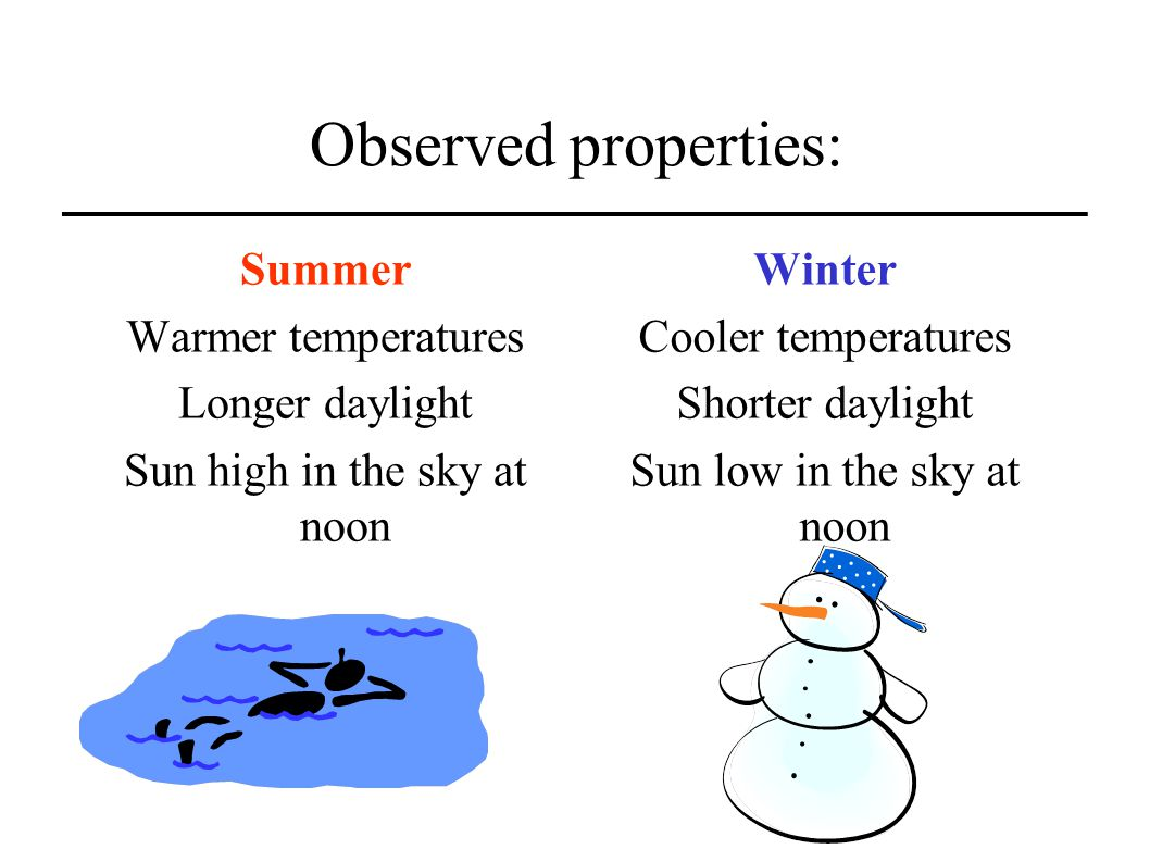 Observed properties: Summer Warmer temperatures Longer daylight Sun high in the sky at noon Winter Cooler temperatures Shorter daylight Sun low in the sky at noon