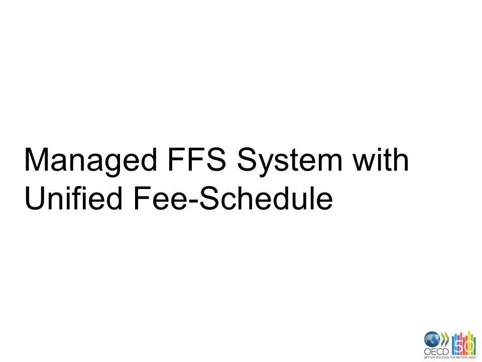 Managed FFS System with Unified Fee-Schedule
