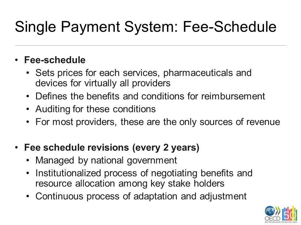 Single Payment System: Fee-Schedule Fee-schedule Sets prices for each services, pharmaceuticals and devices for virtually all providers Defines the benefits and conditions for reimbursement Auditing for these conditions For most providers, these are the only sources of revenue Fee schedule revisions (every 2 years) Managed by national government Institutionalized process of negotiating benefits and resource allocation among key stake holders Continuous process of adaptation and adjustment