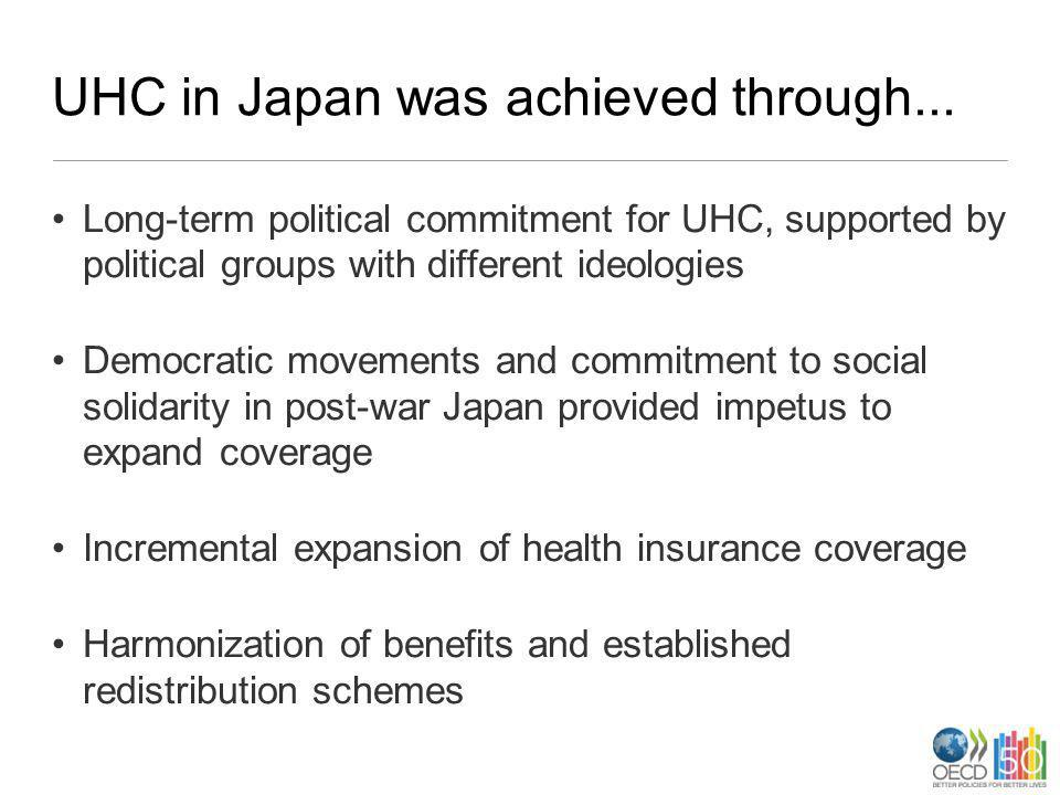 UHC in Japan was achieved through... Long-term political commitment for UHC, supported by political groups with different ideologies Democratic moveme
