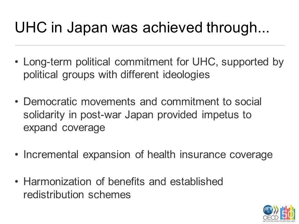 UHC in Japan was achieved through...