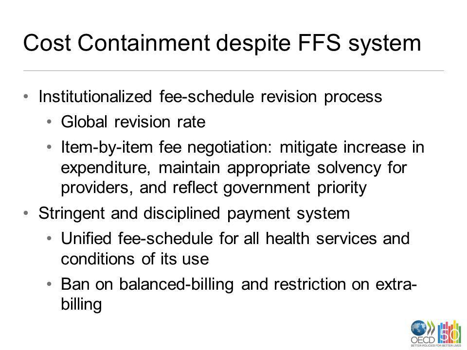 Cost Containment despite FFS system Institutionalized fee-schedule revision process Global revision rate Item-by-item fee negotiation: mitigate increa