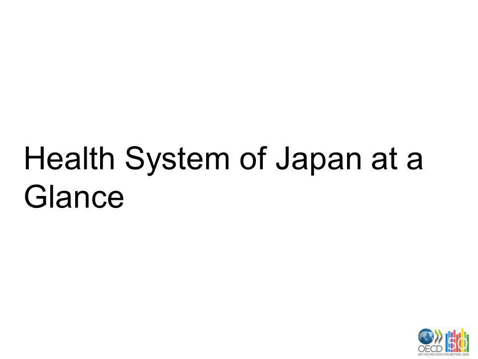 Health System of Japan at a Glance