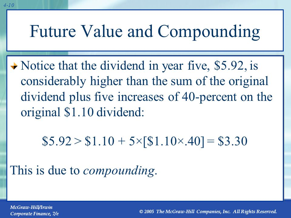McGraw-Hill/Irwin Corporate Finance, 7/e © 2005 The McGraw-Hill Companies, Inc. All Rights Reserved. 4-10 Future Value and Compounding Notice that the