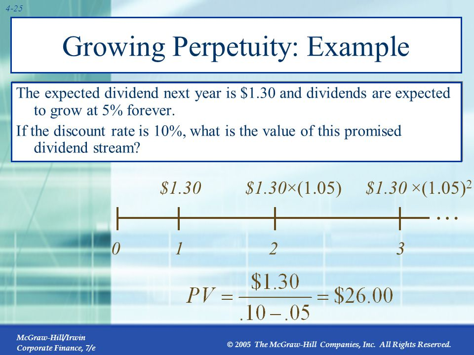 McGraw-Hill/Irwin Corporate Finance, 7/e © 2005 The McGraw-Hill Companies, Inc. All Rights Reserved. 4-25 Growing Perpetuity: Example The expected div