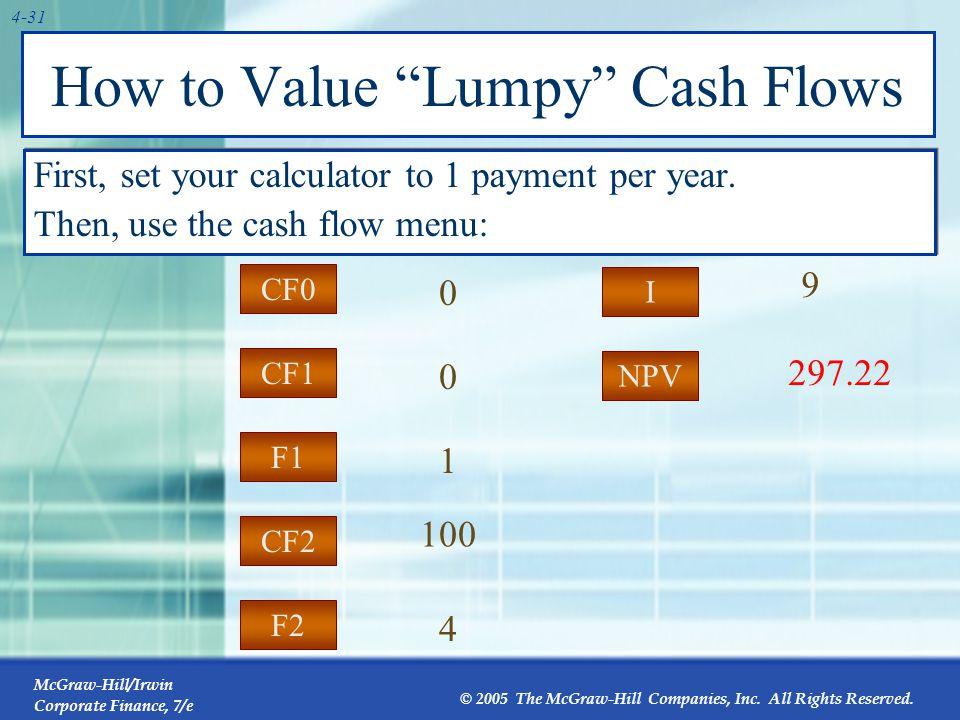 McGraw-Hill/Irwin Corporate Finance, 7/e © 2005 The McGraw-Hill Companies, Inc. All Rights Reserved. 4-31 How to Value Lumpy Cash Flows First, set you