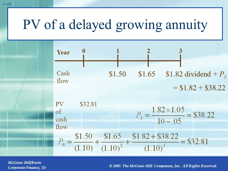 McGraw-Hill/Irwin Corporate Finance, 7/e © 2005 The McGraw-Hill Companies, Inc. All Rights Reserved. 4-46 PV of a delayed growing annuity Year 0 1 23
