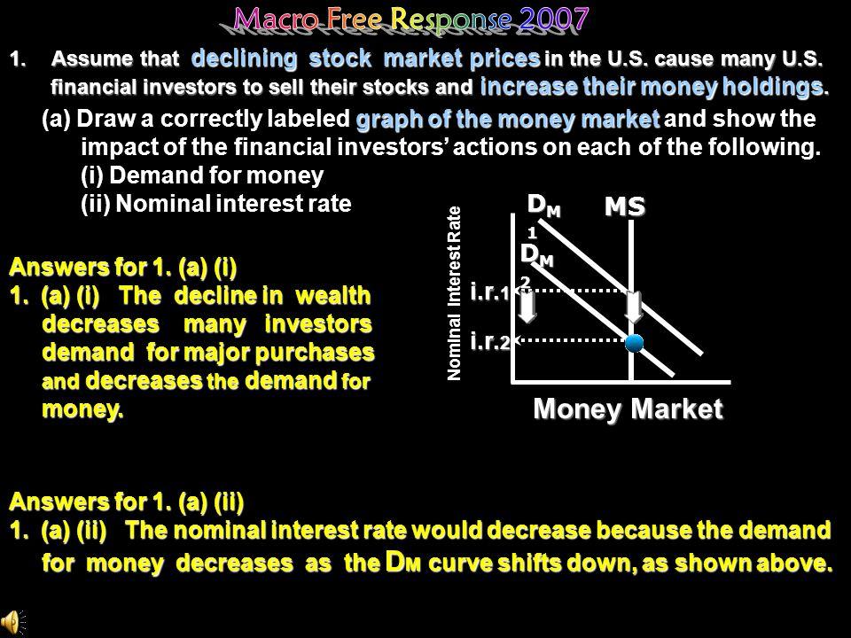 Macroeconomics Free Response