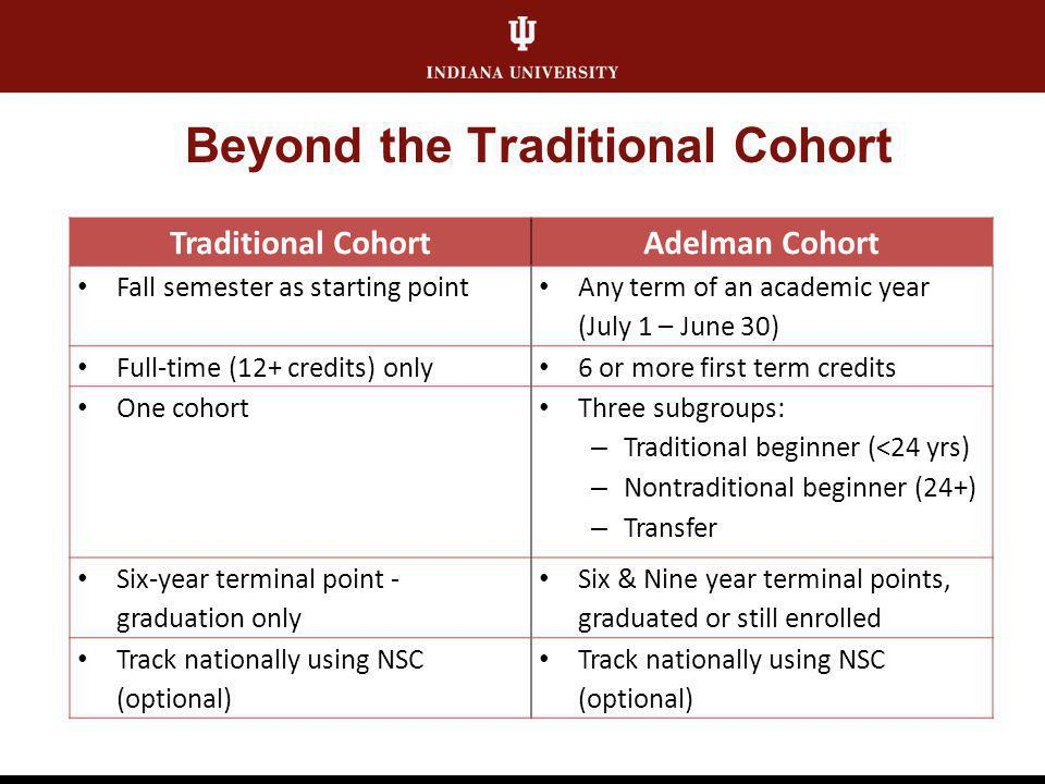 Beyond the Traditional Cohort Traditional CohortAdelman Cohort Fall semester as starting point Any term of an academic year (July 1 – June 30) Full-ti