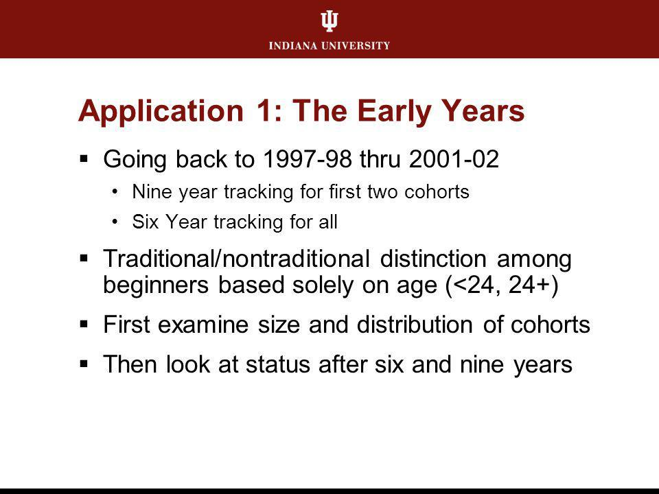 Application 1: The Early Years Going back to 1997-98 thru 2001-02 Nine year tracking for first two cohorts Six Year tracking for all Traditional/nontr