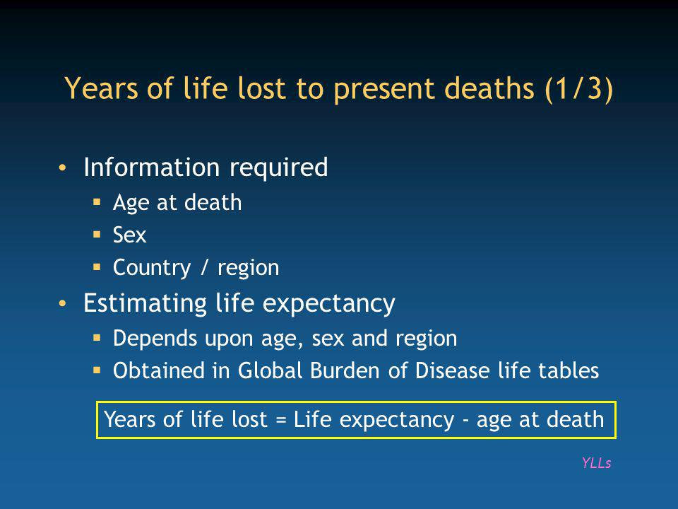 Information required Age at death Sex Country / region Estimating life expectancy Depends upon age, sex and region Obtained in Global Burden of Disease life tables Years of life lost = Life expectancy - age at death Years of life lost to present deaths (1/3) YLLs