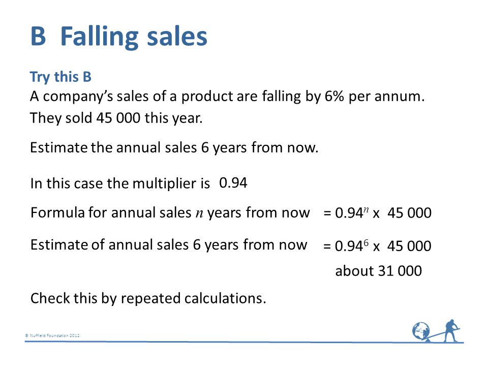 © Nuffield Foundation 2012 Formula for annual sales n years from now Try this B A companys sales of a product are falling by 6% per annum. Estimate th