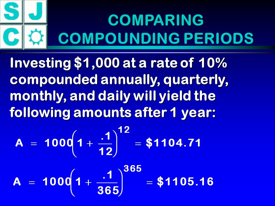 Investing $1,000 at a rate of 10% compounded annually, quarterly, monthly, and daily will yield the following amounts after 1 year: COMPARING COMPOUND