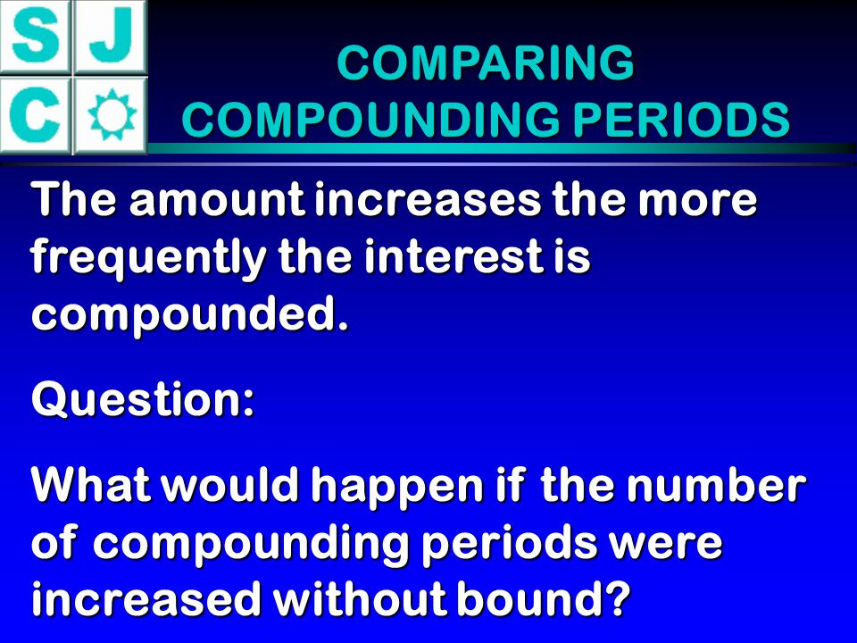 The amount increases the more frequently the interest is compounded. Question: What would happen if the number of compounding periods were increased w