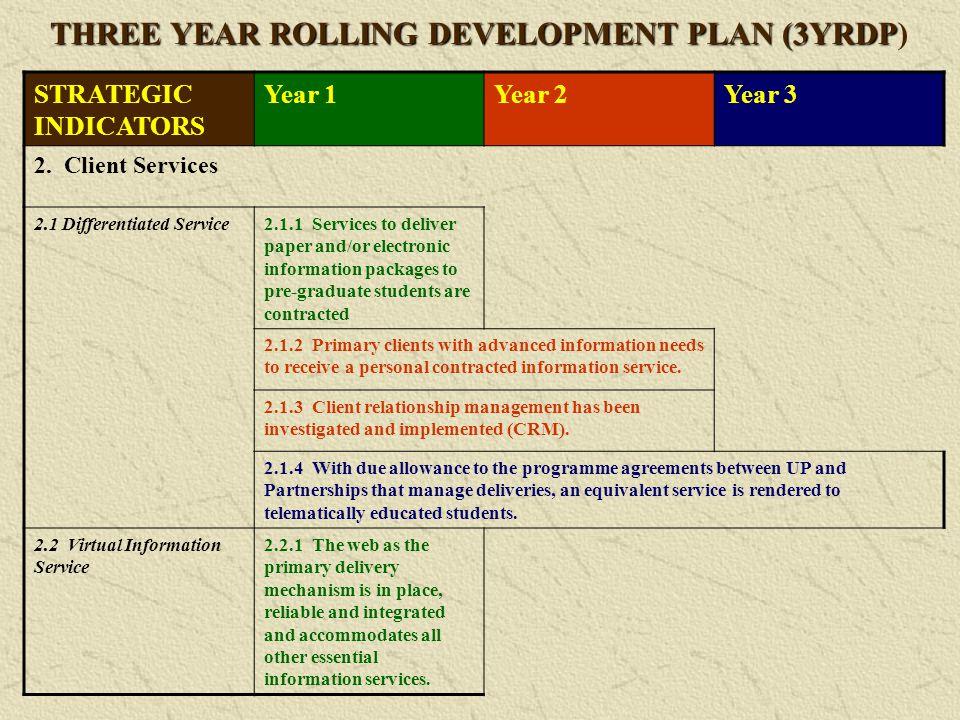 THREE YEAR ROLLING DEVELOPMENT PLAN (3YRDP THREE YEAR ROLLING DEVELOPMENT PLAN (3YRDP) STRATEGIC INDICATORS Year 1Year 2Year 3 2.