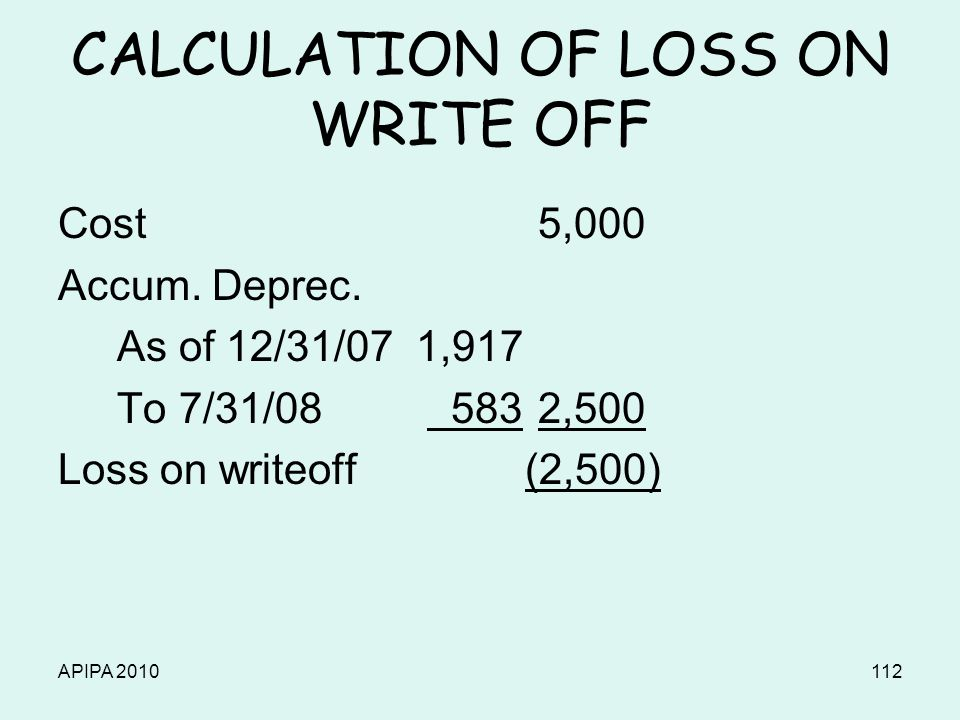APIPA 2010112 CALCULATION OF LOSS ON WRITE OFF Cost 5,000 Accum. Deprec. As of 12/31/07 1,917 To 7/31/08 5832,500 Loss on writeoff (2,500)