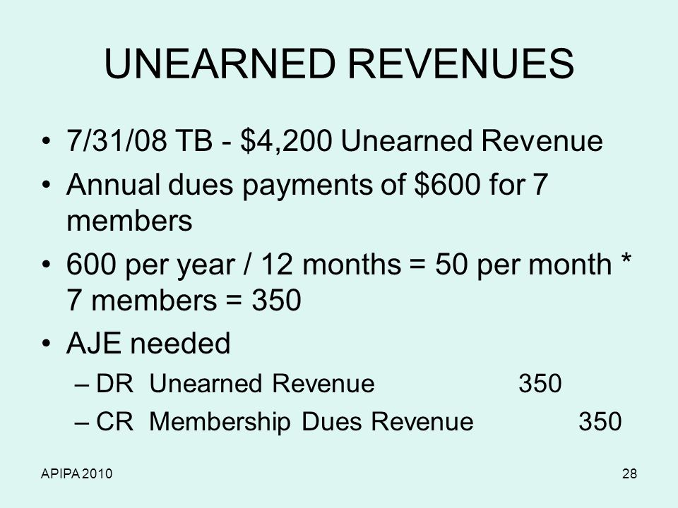 APIPA 201028 UNEARNED REVENUES 7/31/08 TB - $4,200 Unearned Revenue Annual dues payments of $600 for 7 members 600 per year / 12 months = 50 per month