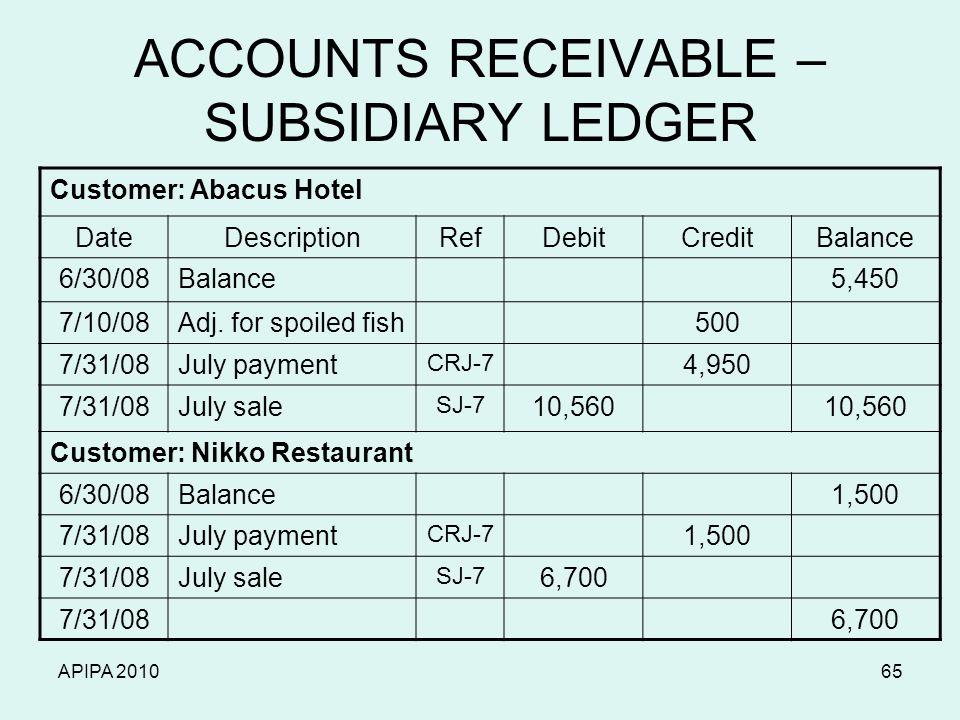APIPA 201065 ACCOUNTS RECEIVABLE – SUBSIDIARY LEDGER Customer: Abacus Hotel DateDescriptionRefDebitCreditBalance 6/30/08Balance5,450 7/10/08Adj.