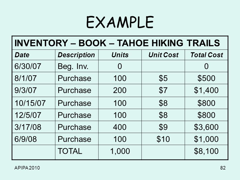 APIPA 201082 EXAMPLE INVENTORY – BOOK – TAHOE HIKING TRAILS DateDescriptionUnitsUnit CostTotal Cost 6/30/07Beg. Inv.00 8/1/07Purchase100$5$500 9/3/07P